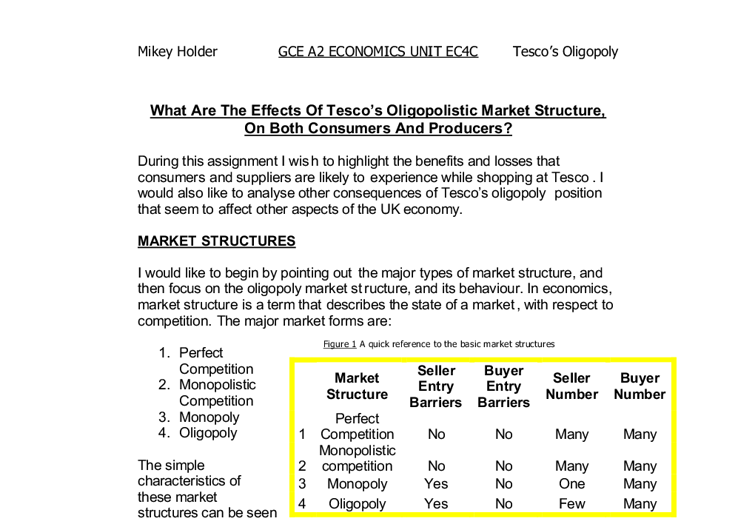 four different market structures essay Get expert essay editing help  build your thesis statement  log in search  back  market structure essay examples 17 total results the efficiency of perfectly competitive economies 1,016 words  a description of the most markets classified into four different market structure in the united states economy 1,284 words.