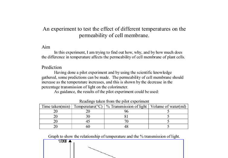 the effect of alcohol concentration on the cell membrane essay - an investigation to show how water temperature and alcohol concentration affect membrane permeability aim the aim of the experiment is to show the cell's membrane permeability is affected by being placed into different temperatures of water.