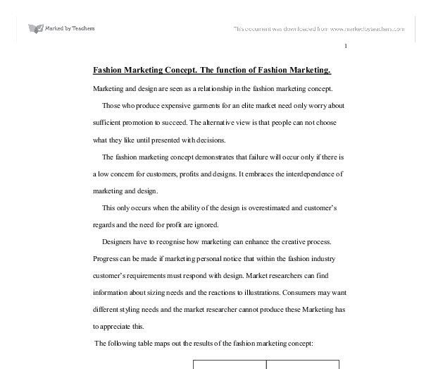 College Essay Fashion Merchandising Fashion Essay Research Paper Examples