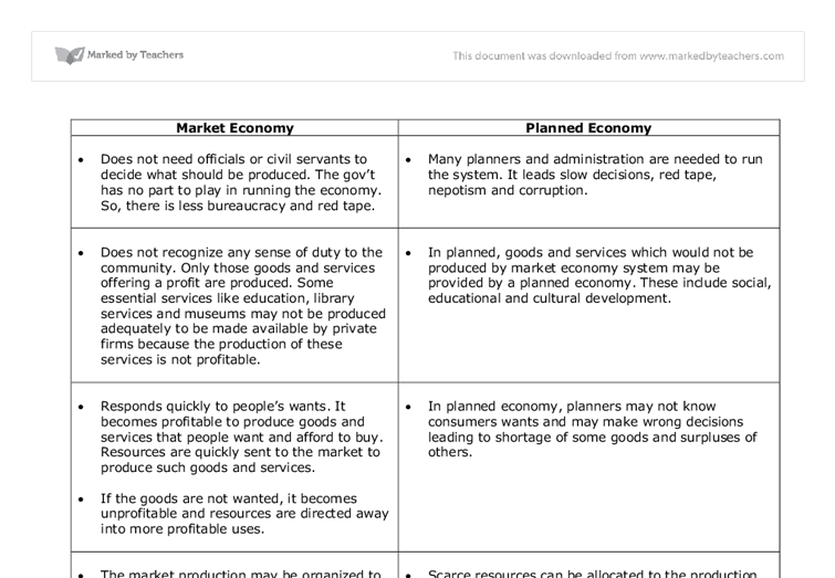 differences between market and planned economy gcse business  document image preview