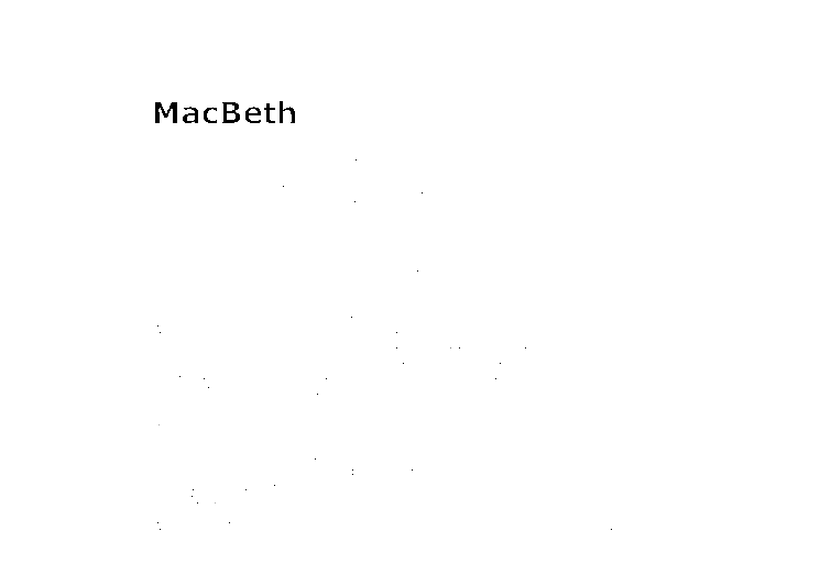macbeth issues essay