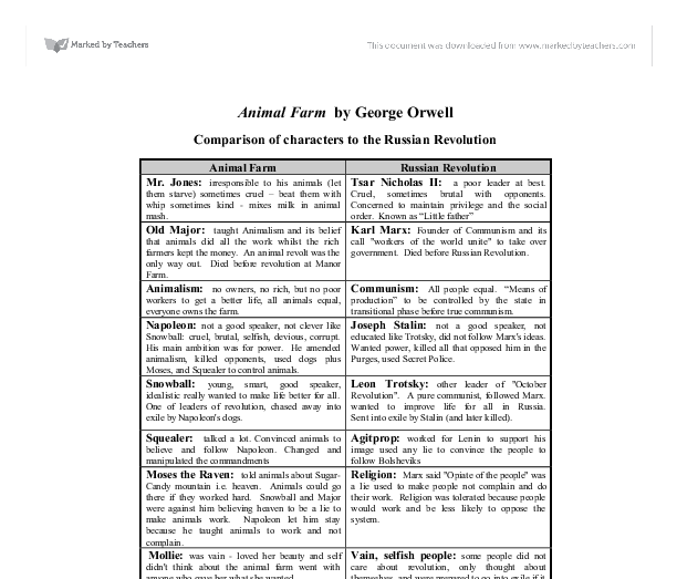 """research article on george orwell essay Do you need a high-quality critical essay sample to  1984 by george orwell is usually referred to as """"one of the most famous  research papers."""