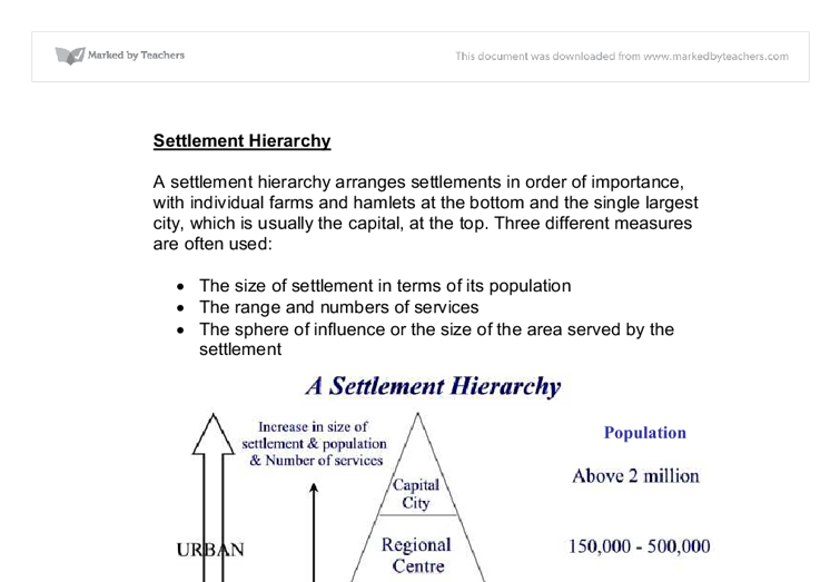 Settlement hierarchy - GCSE Geography - Marked by Teachers com