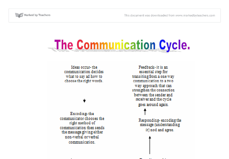 effective communication in teaching essay