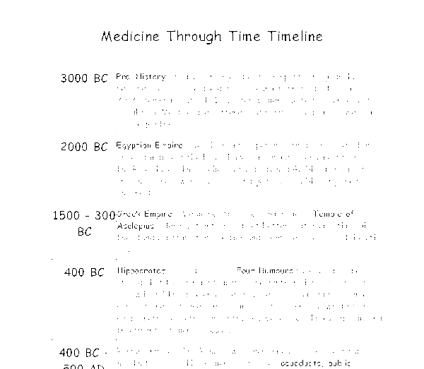 medicine through time timeline gcse history marked by teachers com document image preview