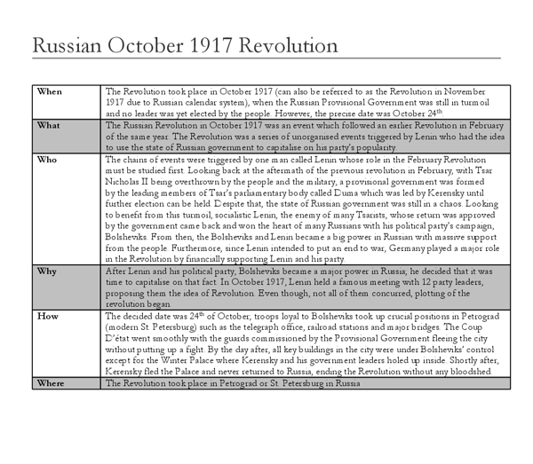 essay revolution russian