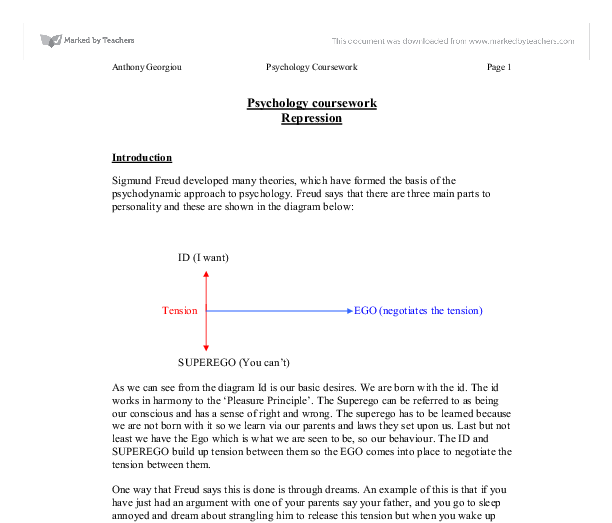 International review of business research papers 2007