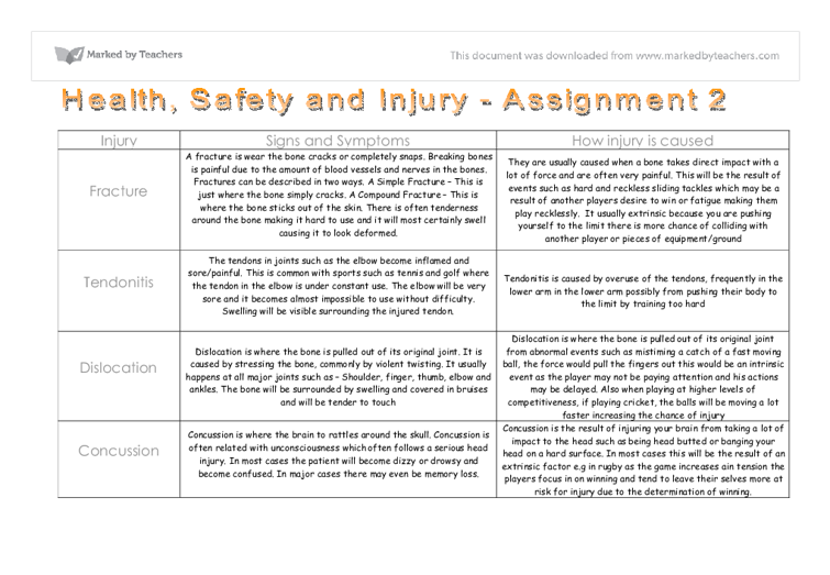 physical education gymnastics safety essay Essays on gymnastics we have progression in physical education for ks2 to ks3 progression while opponents of extreme sports argue against their safety.