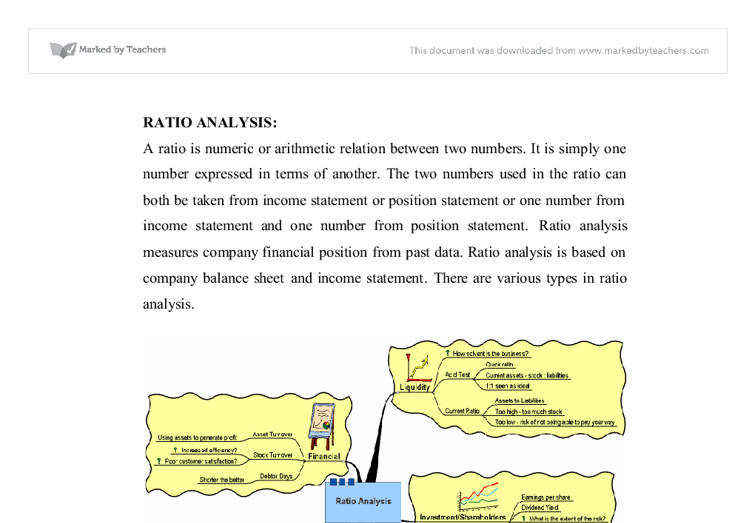 ratio analysis measures company financial position from past data essay Ratio analysis is a tool brought into play by individuals to carry out an evaluative analysis of information in the financial statements of a company these ratios are calculated from current year figures and then compared to past years, other companies, the industry, and also the company to assess the performance of the company.