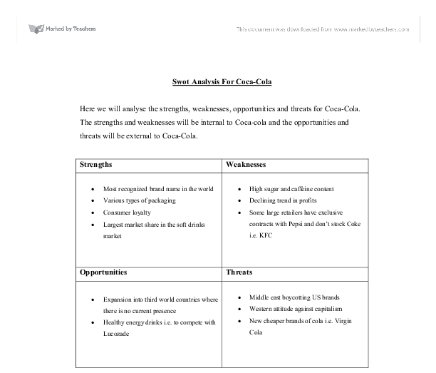 coca cola swot analysis essays