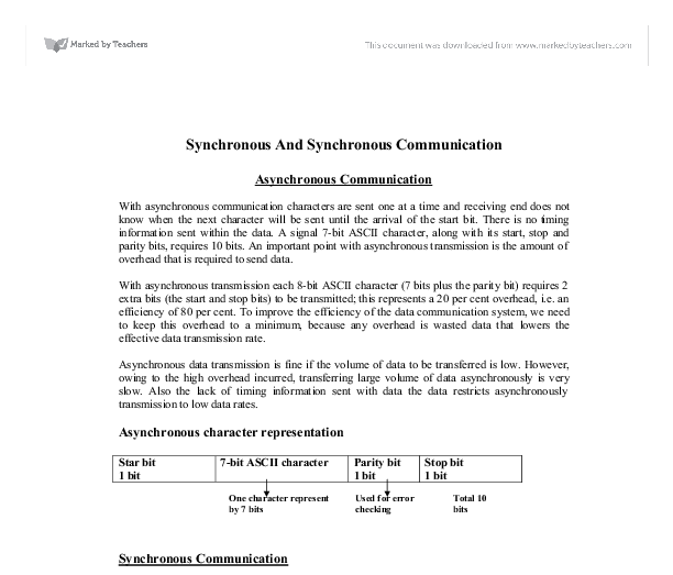 The synchronous and asynchronous communication information